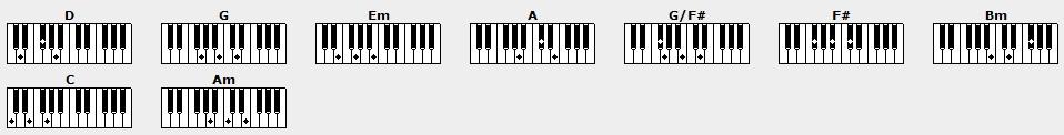 Accords-piano