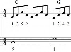 Variation mélodique