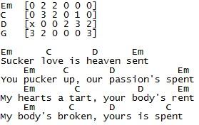 "L'introduction de ""Every me and every you"". La référence des accords guitare."