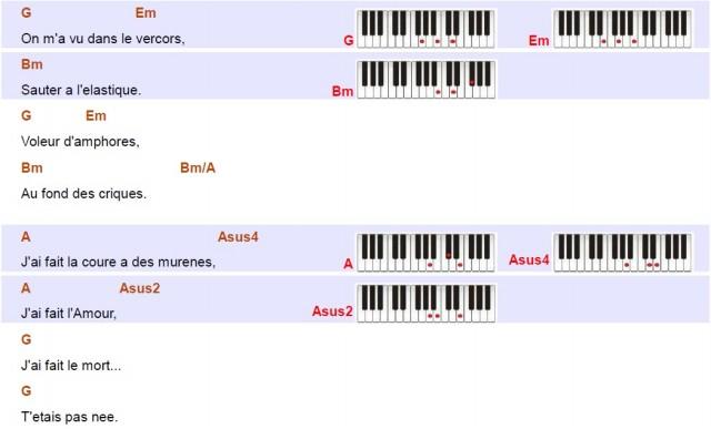 Piano tablature piano debutant : Piano : tablature piano debutant Tablature Piano Debutant or ...