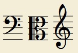 Symbole : clé de Fa, clé d'Ut, clé de Sol