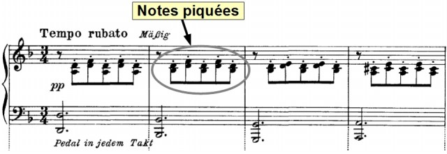 Symbole de la note piquée sur la partition