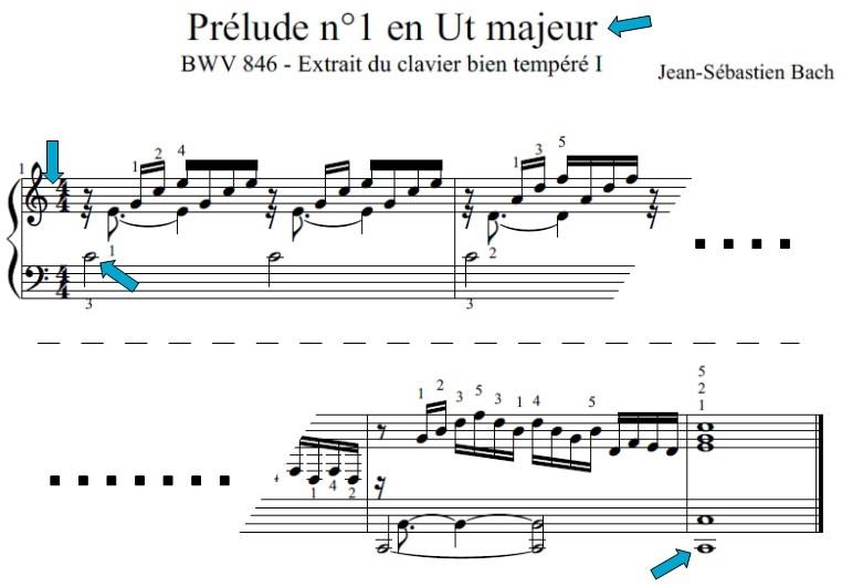Prélude n°1 de Bach - tonalité et indications