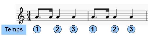 Motif du rythme de la mazurka (mélodie)